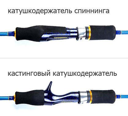 Отличие катушкодержателей безынерционной катушки и мультипликаторной