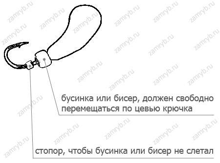 Мормышка «Уралка»
