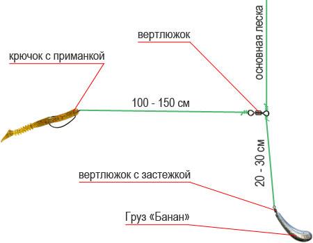 Монтаж отводного поводка способ № 1